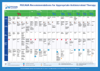 FECAVA Recommendations for Appropriate Antimicrobial Therapy